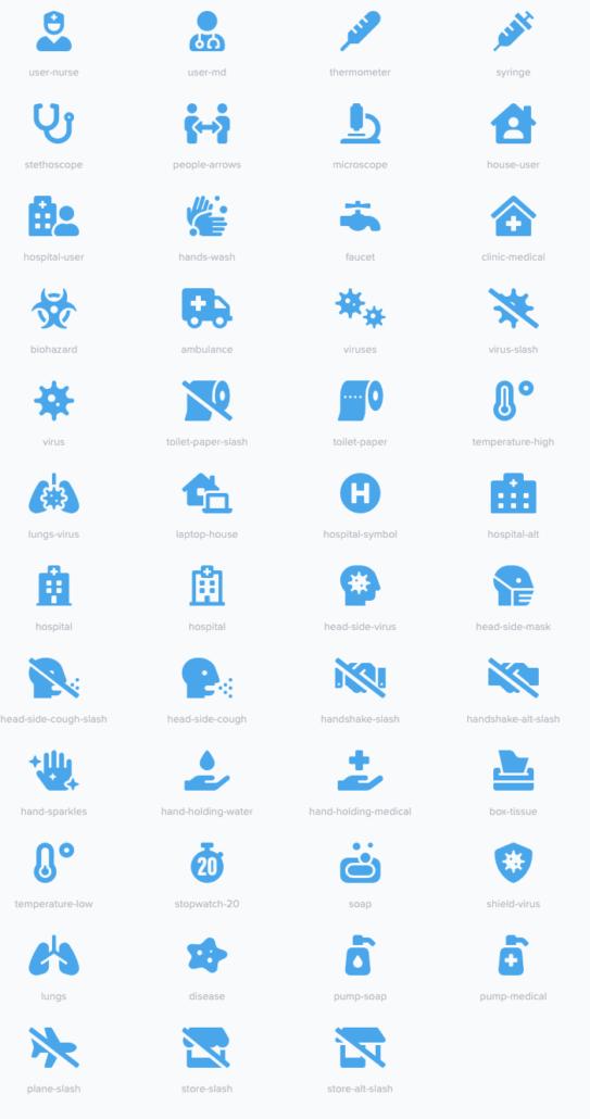 covid icons